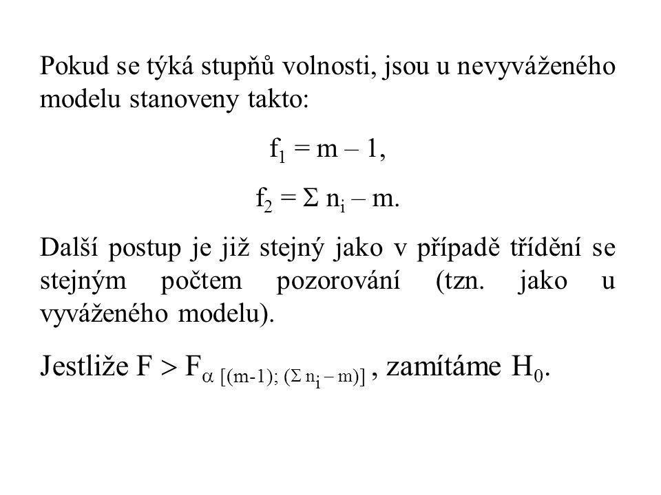 Jestliže F  F [(m-1); ( ni – m)] , zamítáme H0.